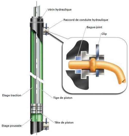 Verin-hydraulique.jpg