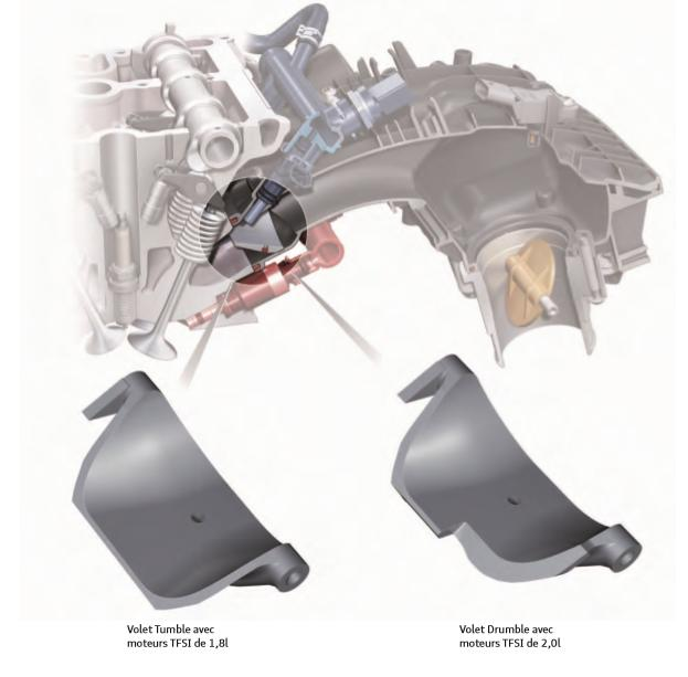 Volet-Drumble-Moteur-TFSI-Audi.jpeg