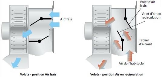 Volets-dair-frais-air-en-recirculation.jpg
