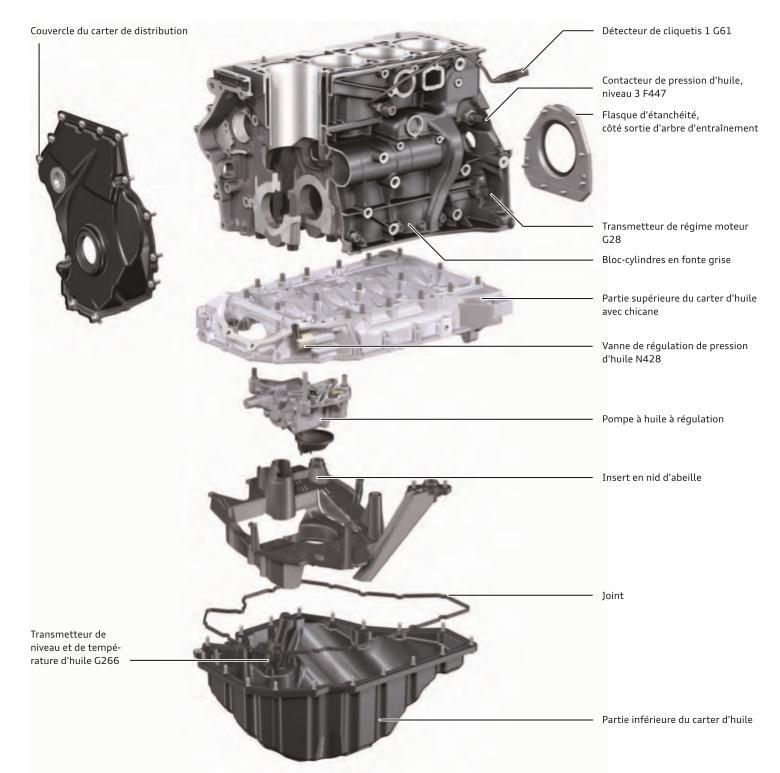 Vue-d-ensemble-Bloc-cylindres-moteur-TFSI-Audi.jpeg