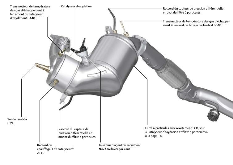 Vue-d-ensemble-catalyseur-moteur-V6-TDI-de-30l.png