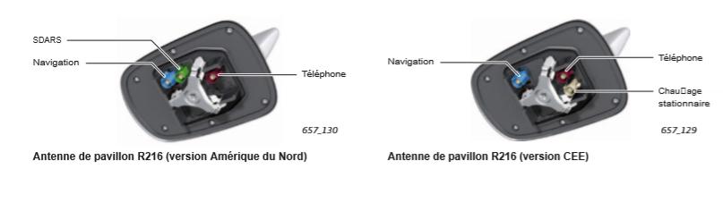 Vue-d-ensemble-des-antennes.png