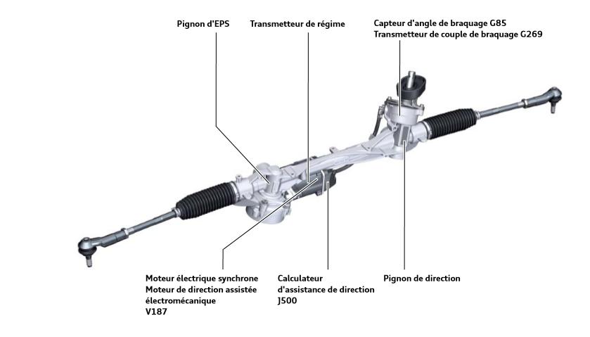 Vue-d-ensemble-direction-electromecanique-Audi-A3-13.png