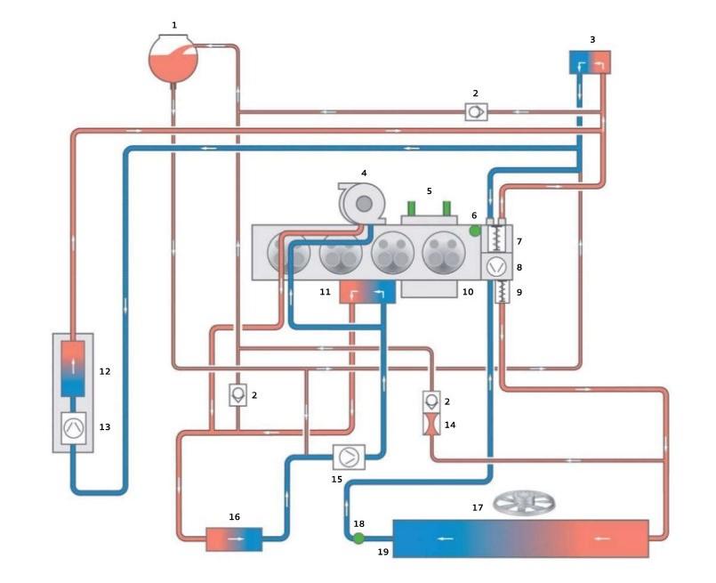 Vue-d-ensemble-du-systeme-systeme-de-refroidissement.jpeg