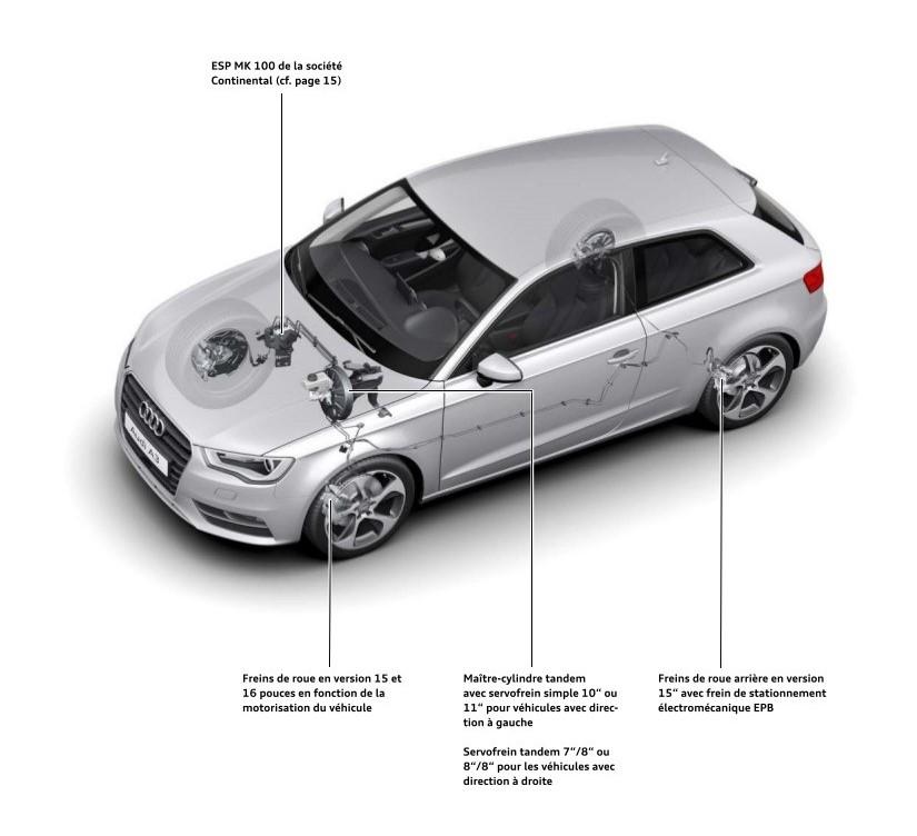Vue-d-ensemble-systeme-de-freinage-Audi-A3-13.jpeg