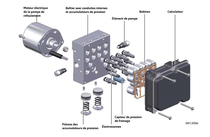 Vue-eclatee-de-l-unite-hydraulique-Audi.png