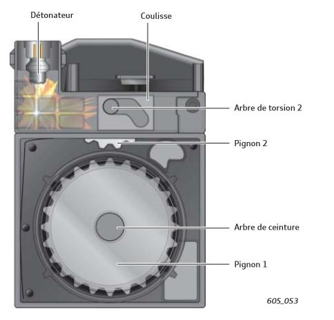 action-detonateur-ceinture.png