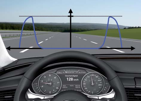 active-lane-assist-1.jpg