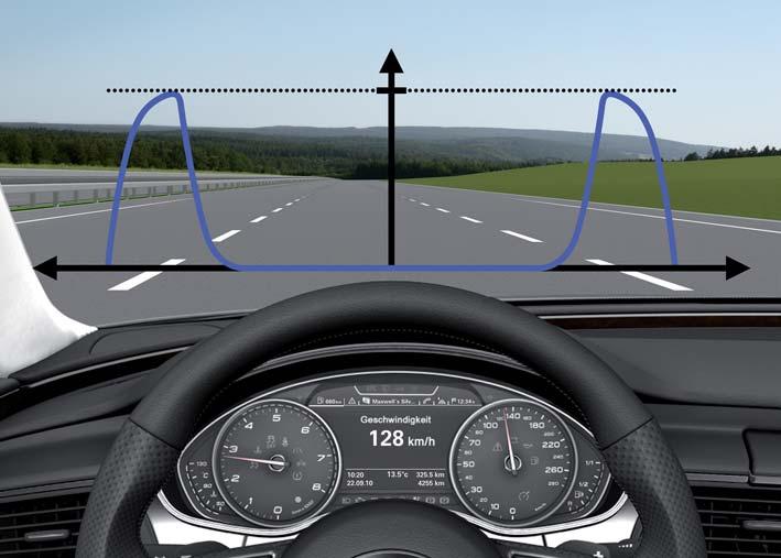 active-lane-assist.jpg