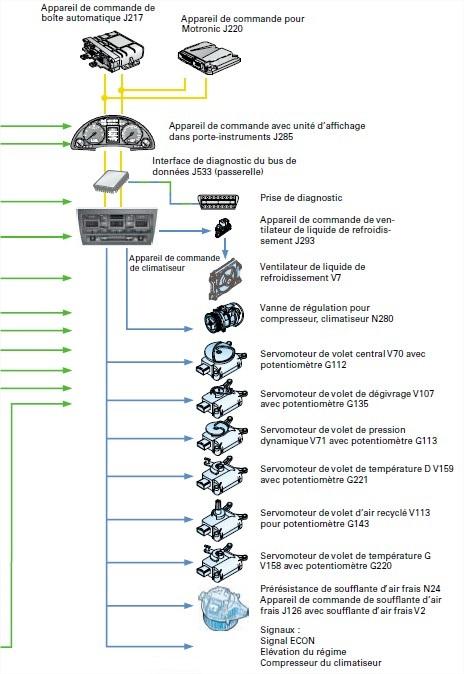 adaptateurs-capteurs-2.jpg