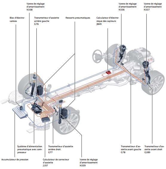 adaptive-air.png