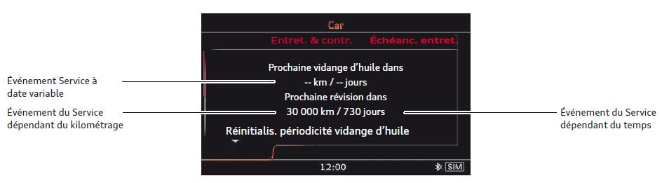 affichage-indicateur-maintenance.png