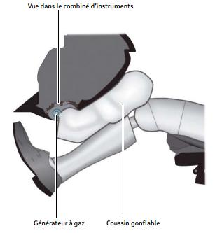 airbag-genoux.png