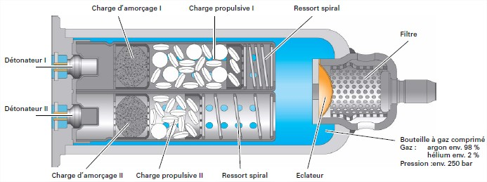 airbag-passager-2.jpg