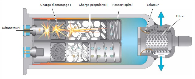 airbag-passager-3.jpg