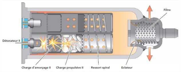 airbag-passager-4.jpg