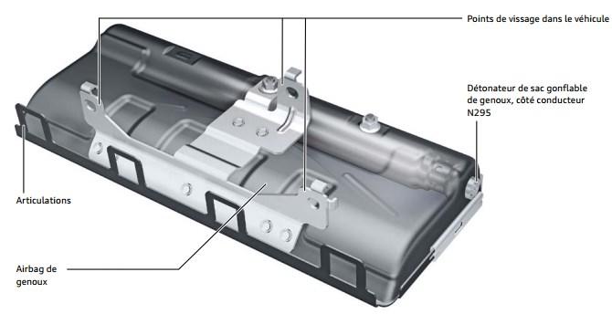 airbags-de-genoux.jpg