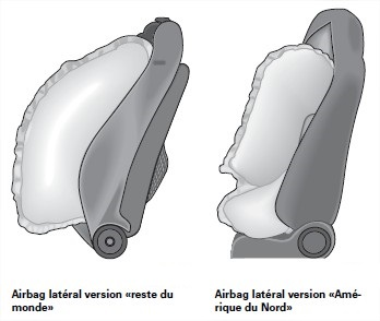 airbags-differents-marches.jpg