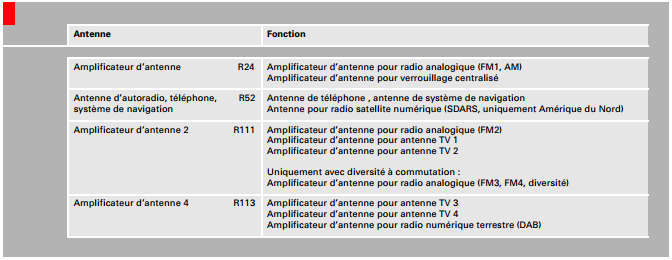 antenne-fonction.png