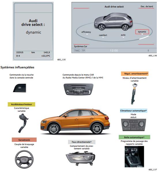audi-drive-select_20160821-1445.png
