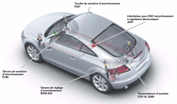 audi-magnetic-ride.jpg