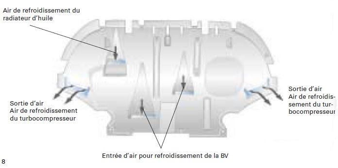 audi-rs6-12-insonorisation-compartiment-moteur.jpg