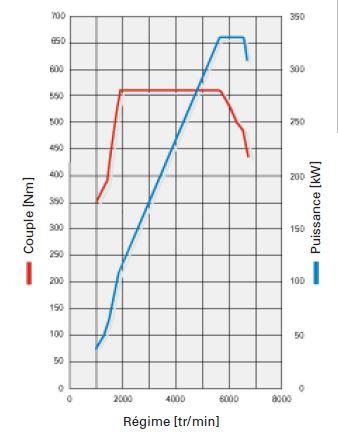 audi-rs6-18-moteur-BV-caracteristiques-techniques.jpg