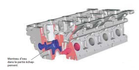 audi-rs6-26-moteur-BV-refroidissement-culasse.jpg