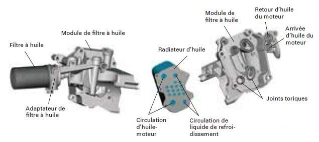 audi-rs6-35-moteur-BV-radiateurs.jpg
