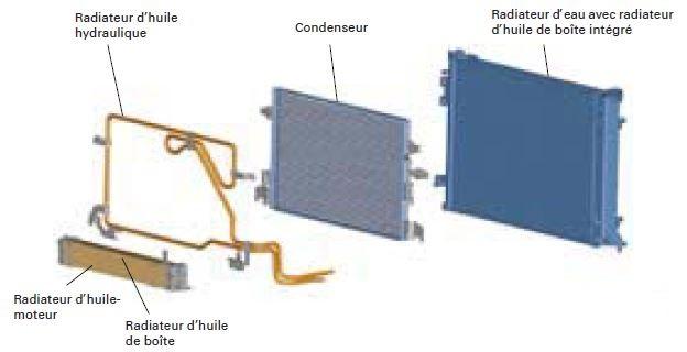 audi-rs6-36-moteur-BV-radiateurs.jpg