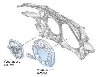 audi-rs6-37-moteur-BV-ventilateurs.jpg