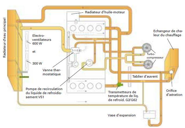 audi-rs6-38-moteur-BV-circuit-refroidissement-moteur-tournant.jpg