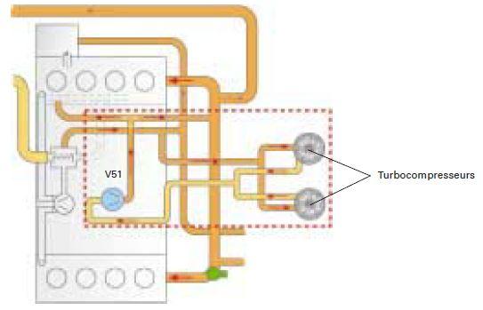 audi-rs6-39-moteur-BV-circuit-refroidissement-recirculation.jpg