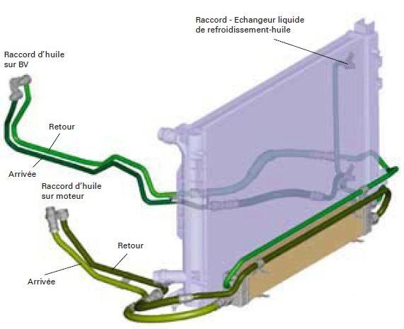 audi rs6 c5 moteur et boite de vitesses page 1 rs6 c5 forum. Black Bedroom Furniture Sets. Home Design Ideas