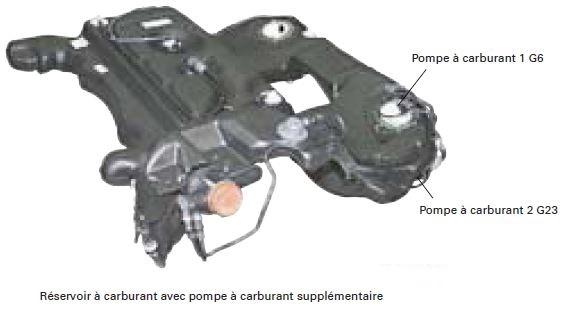 audi-rs6-43-moteur-BV-alimentation.jpg