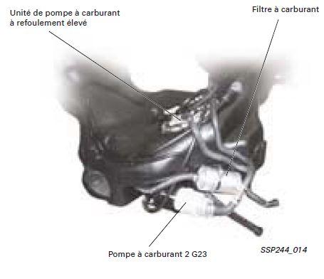 audi-rs6-44-moteur-BV-alimentation.jpg