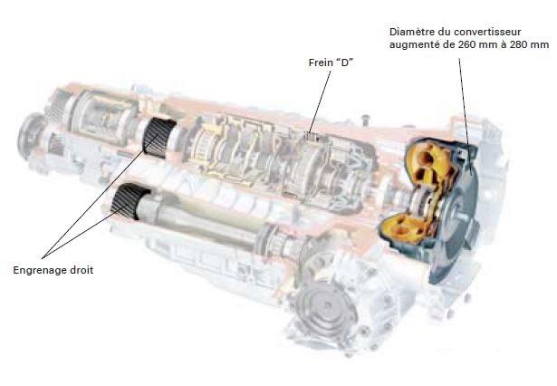 audi-rs6-49-moteur-BV-BV.jpg