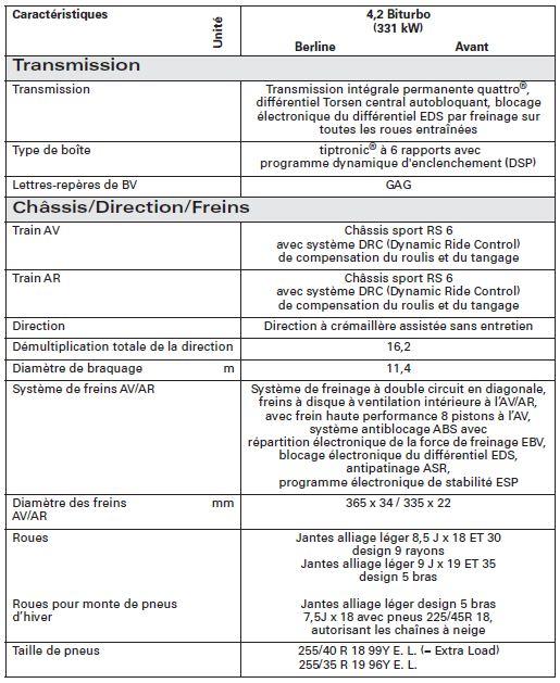 audi-rs6-74-service-caracteristiques-techniques.jpg