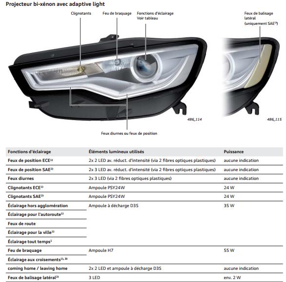 bi-xenon-adaptive-light.png