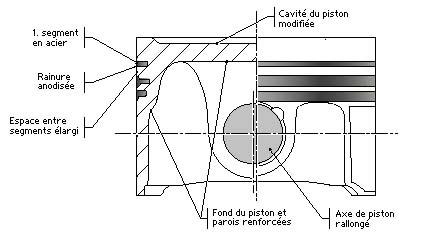 bloc-moteur-2.png