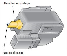 blocage-cle-contact-1.jpg