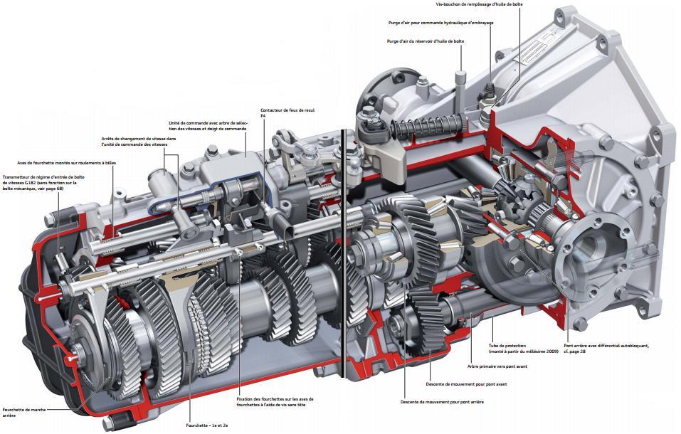 boite-mecanique-1.jpeg