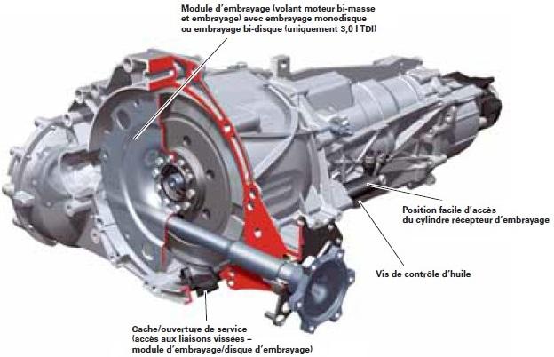 boite-mecanique.jpg