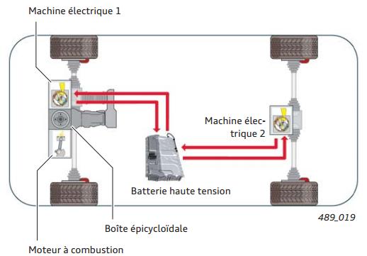 branchement-hybride-2.png