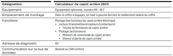 calculateur-capot-arriere-J605.png