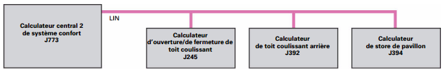 calculateur-central-2-fonction.png