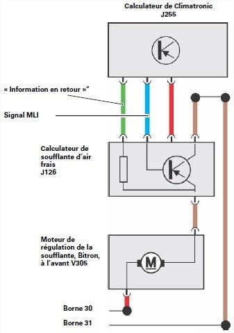 calculateur-de-soufflante-dair-frais-J126-schema.jpg