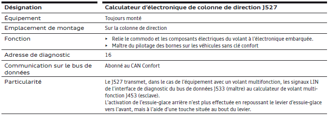 calculateur-electronique-colonne-direction.png