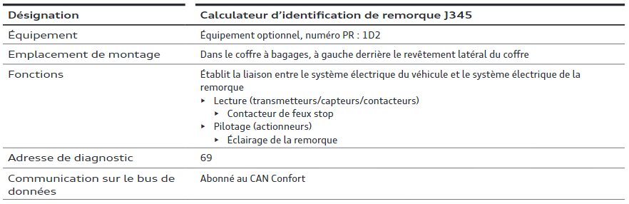 calculateur-identification-remorque.png