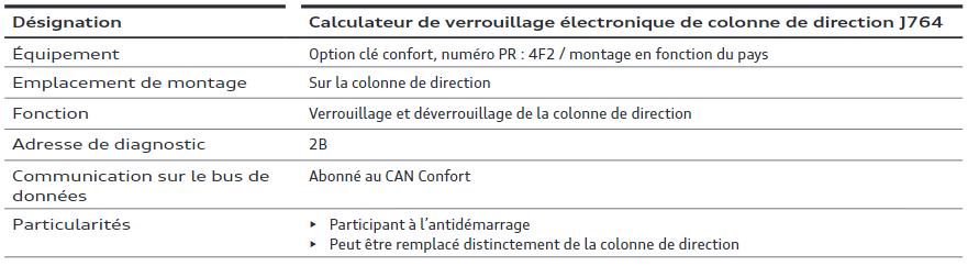 calculateur-verouillage.png